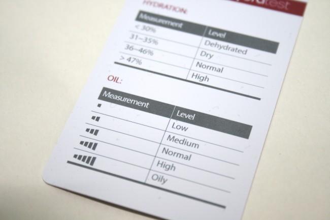 HydraTest Card