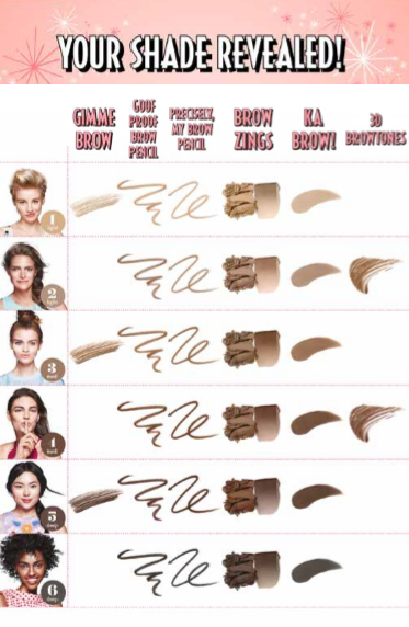 Benefit Brow Collection Shade Guide